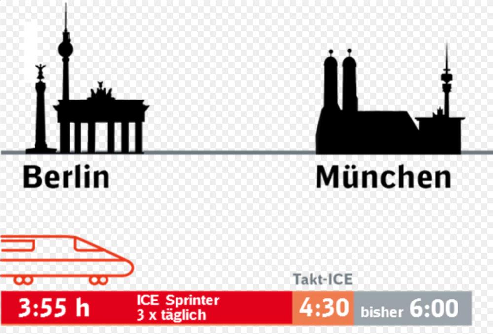 du-lich-nhanh-hon-giua-berlin-munich-voi-duong-cao-toc-moi-ice-sprinter-1